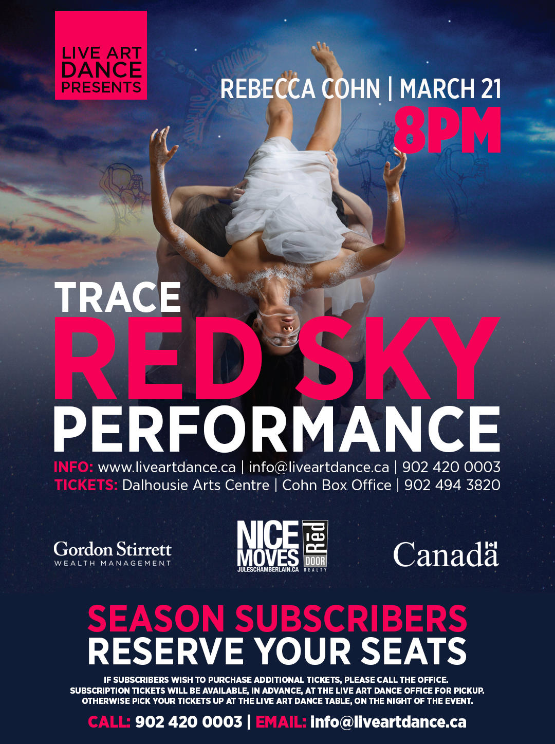 Red Sky Performance Graphic